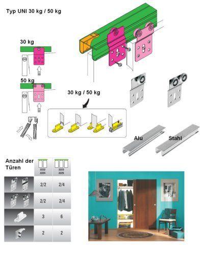 Uni 50/2 Schiebetür Bausatz für 2 Türen a`50 kg, ohne Führungsschiene