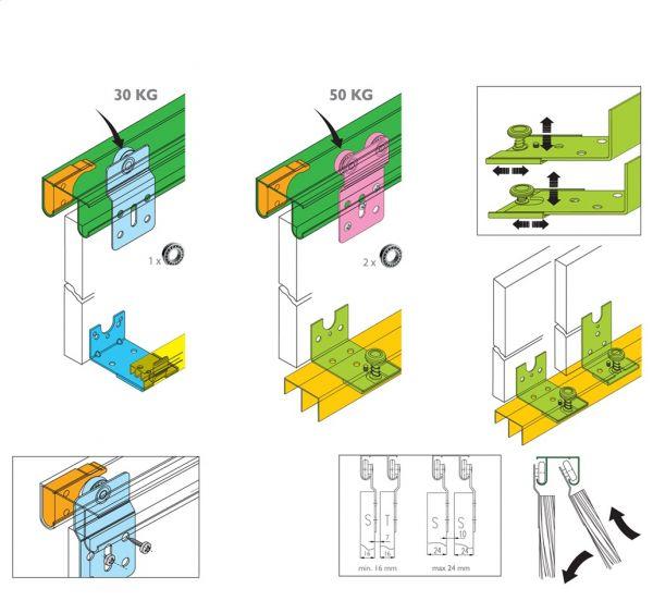 Schiebetürbeschlag 30/2 | Bausatz für 2 x 30 kg Türgewicht, Schiene oben und unten