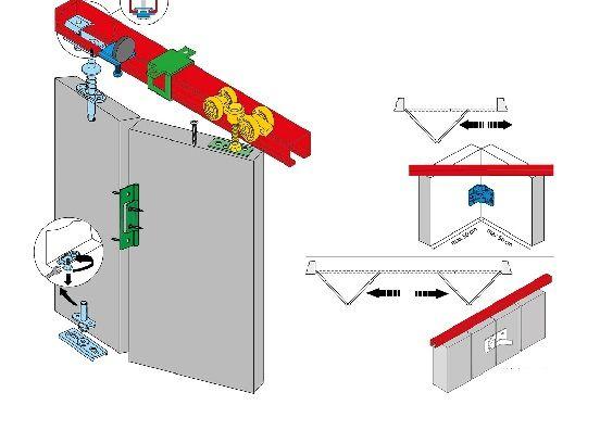 Falttür 20/4 (2x2 Paneel) mit einläufiger Führungsschiene Länge 2000 mm